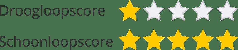 Droog- en schoonloopscore categorie borstelmat met logo