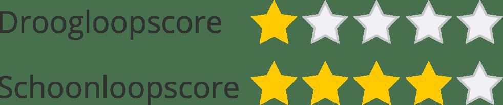Droog- en schoonloopscore categorie spaghettimat met logo