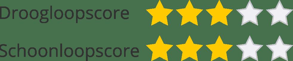 Droog- en schoonloopscore product type Logomat PVC Lite