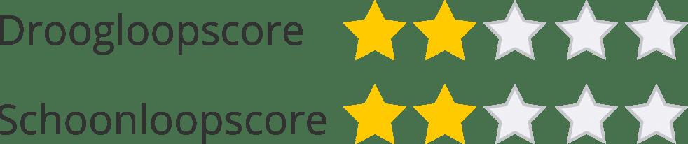 Droog- en schoonloopscore product type Logomat Pro Lite
