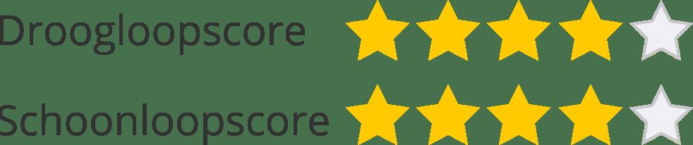Droog- en schoonloopscore product type Logomat Pro