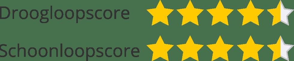 Droog- en schoonloopscore categorie deurmat zonder logo