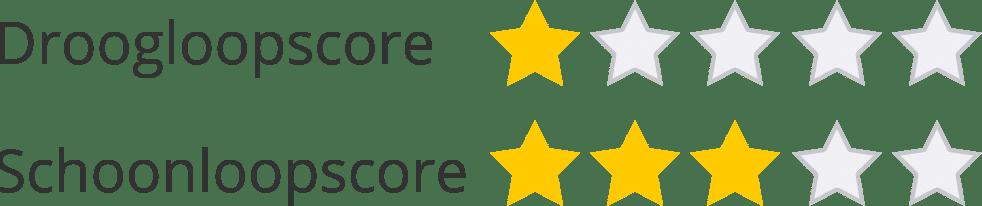 Droog- en schoonloopscore product type Spaghettimat zonder logo