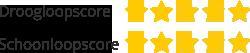 Droog en schoonloopscore Logomat Pro XL